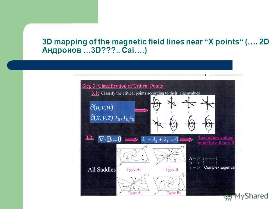 3D mapping of the magnetic field lines near X points (…. 2D Андронов …3D???.. Cai….)