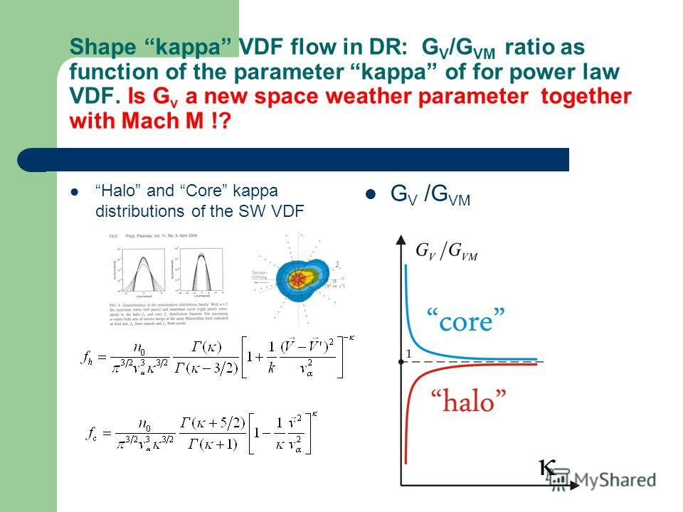 Shape kappa VDF flow in DR: G V /G VM ratio as function of the parameter kappa of for power law VDF. Is G v a new space weather parameter together with Mach M !? Halo and Core kappa distributions of the SW VDF G V /G VM
