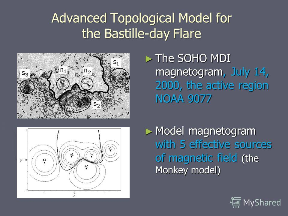 Advanced Topological Model for the Bastille-day Flare The SOHO MDI magnetogram, July 14, 2000, the active region NOAA 9077 Model magnetogram with 5 effective sources of magnetic field (the Monkey model)