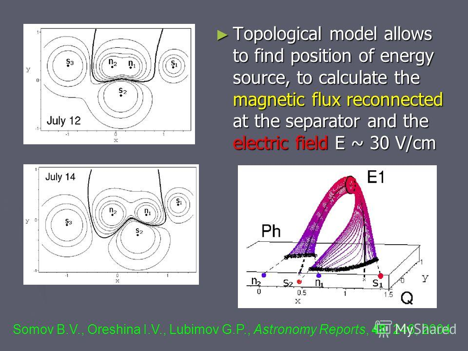 Topological model allows to find position of energy source, to calculate the magnetic flux reconnected at the separator and the electric field E ~ 30 V/cm Somov B.V., Oreshina I.V., Lubimov G.P., Astronomy Reports, 48, 246, 2004