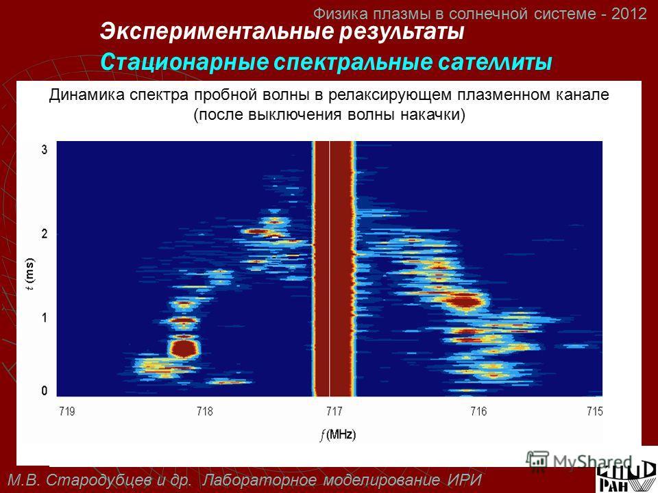 М.В. Стародубцев и др. Лабораторное моделирование ИРИ Физика плазмы в солнечной системе - 2012 Как проверить механизм формирования стационарного спектрального сателлита (т.е. природу низкочастотных колебаний)? Собственные колебания неоднородности дол