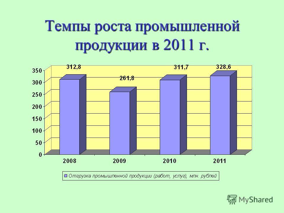 Темпы роста промышленной продукции в 2011 г.