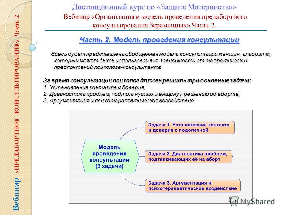 Часть 2. Модель проведения консультации Здесь будет представлена обобщенная модель консультации женщин, алгоритм, который может быть использован вне зависимости от теоретических предпочтений психолога-консультанта. Здесь будет представлена обобщенная