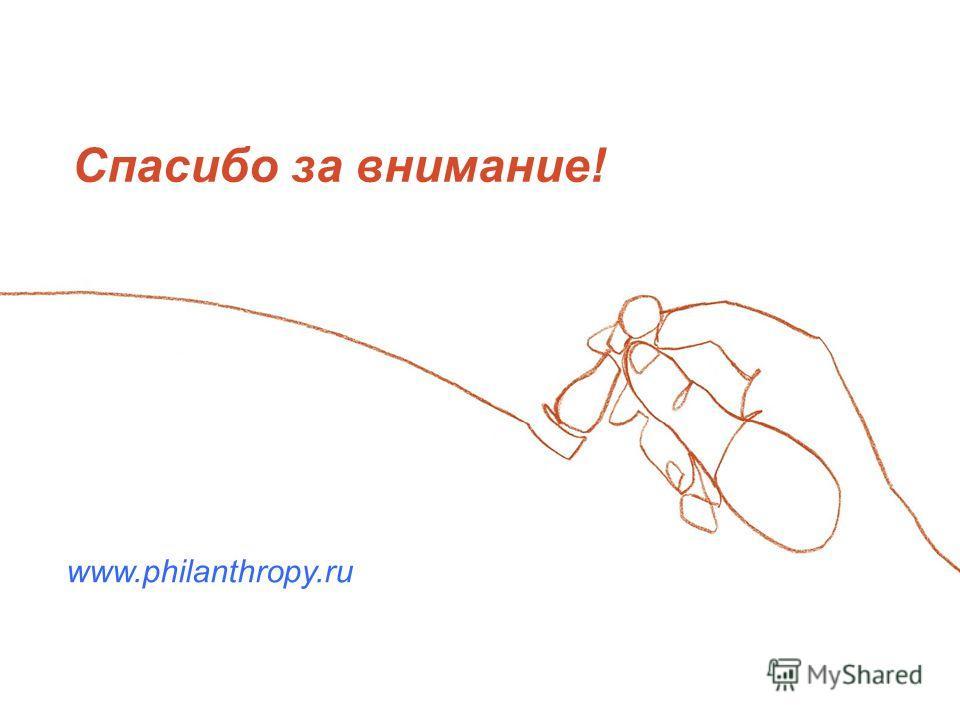 Спасибо за внимание! www.philanthropy.ru