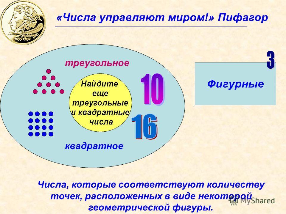 «Числа управляют миром!» Пифагор Фигурные Числа, которые соответствуют количеству точек, расположенных в виде некоторой геометрической фигуры. треугольное квадратное Найдите еще треугольные и квадратные числа