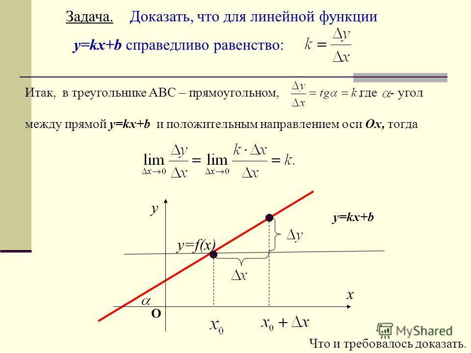 y x у=f(x) O y=kx+b Задача. Доказать, что для линейной функции y=kx+b справедливо равенство: Что и требовалось доказать. Итак, в треугольнике ABC – прямоугольном, где - угол между прямой y=kx+b и положительным направлением оси Ox, тогда