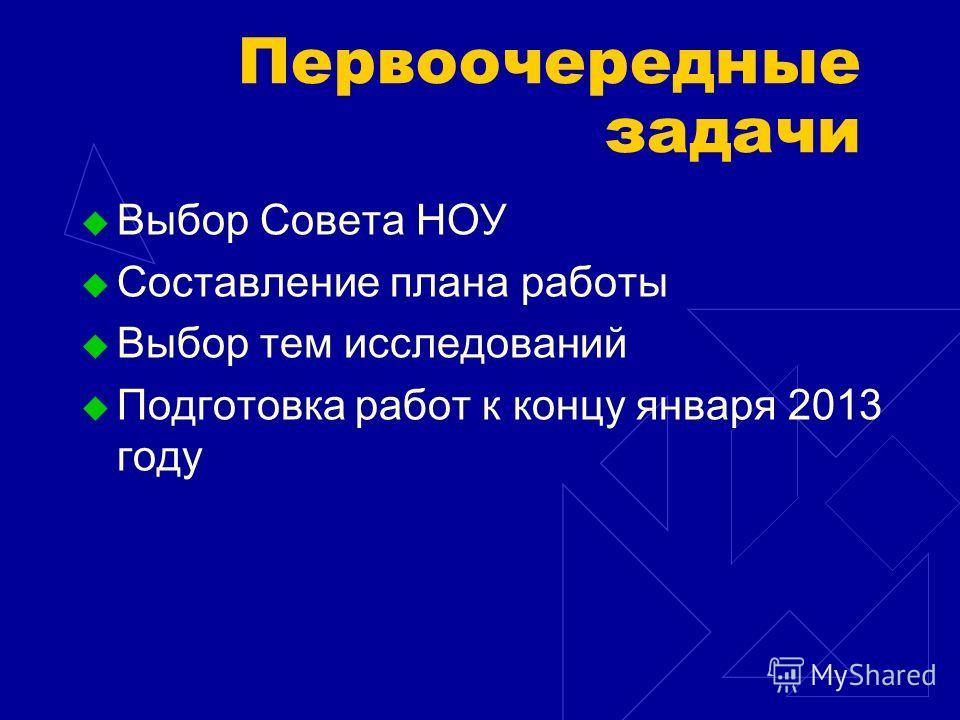 Первоочередные задачи Выбор Совета НОУ Составление плана работы Выбор тем исследований Подготовка работ к концу января 2013 году