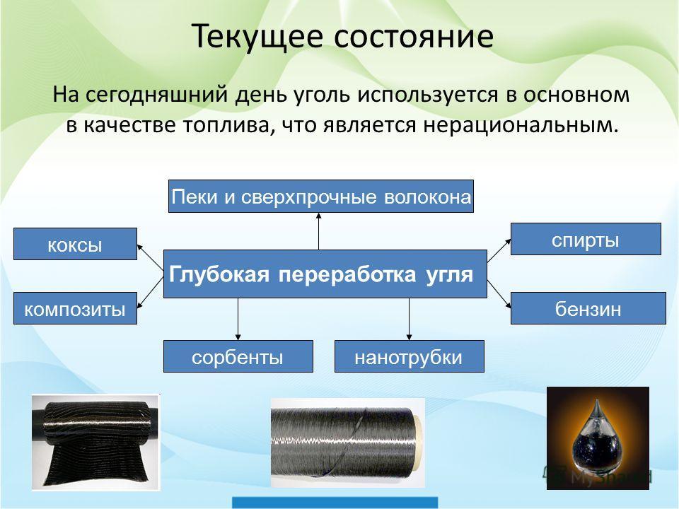 Текущее состояние На сегодняшний день уголь используется в основном в качестве топлива, что является нерациональным. коксы Пеки и сверхпрочные волокона композиты сорбентынанотрубки бензин спирты Глубокая переработка угля