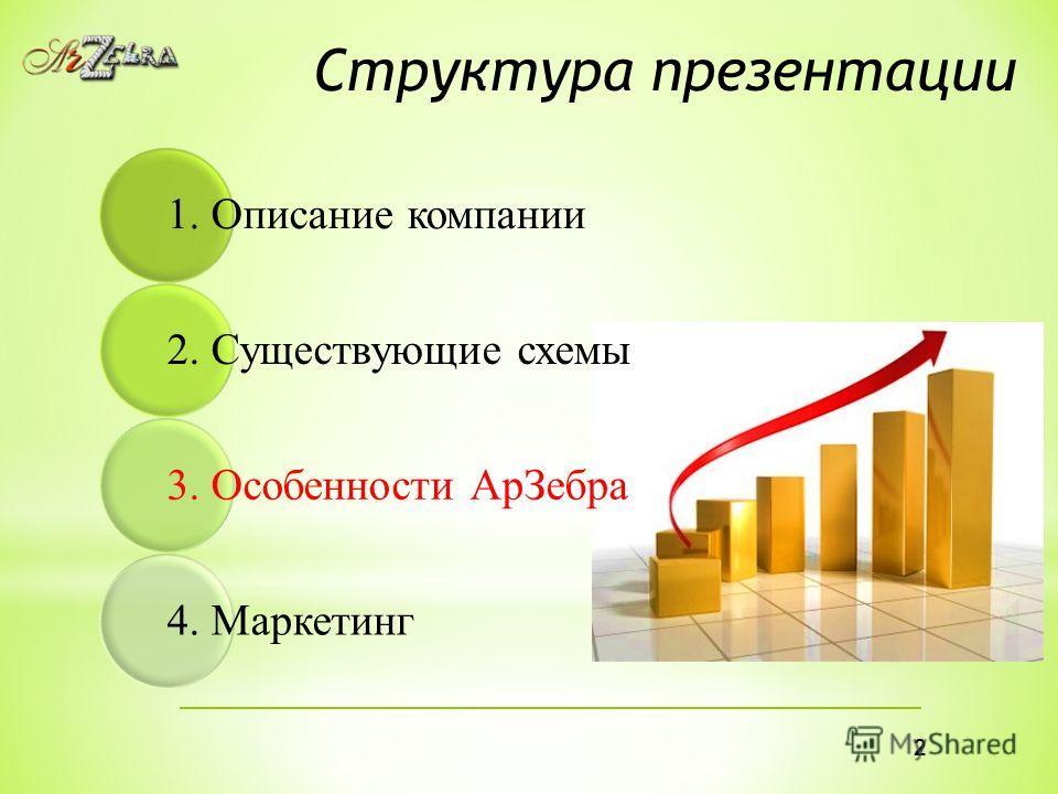 1. Описание компании 2. Существующие схемы 3. Особенности АрЗебра 4. Маркетинг Структура презентации 2