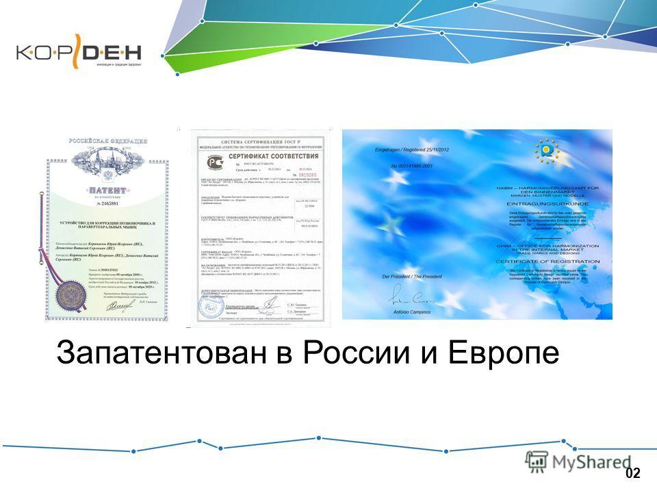 0202 Запатентован в России и Европе