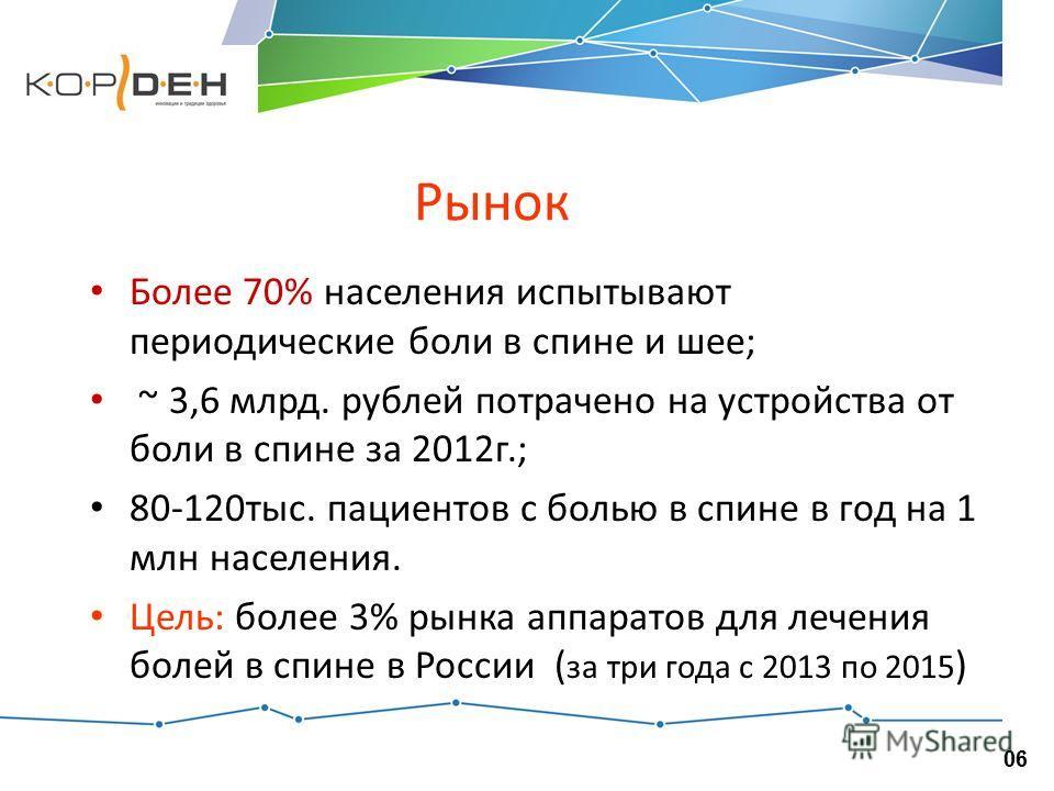 0606 Более 70% населения испытывают периодические боли в спине и шее; ~ 3,6 млрд. рублей потрачено на устройства от боли в спине за 2012г.; 80-120тыс. пациентов с болью в спине в год на 1 млн населения. Цель: более 3% рынка аппаратов для лечения боле