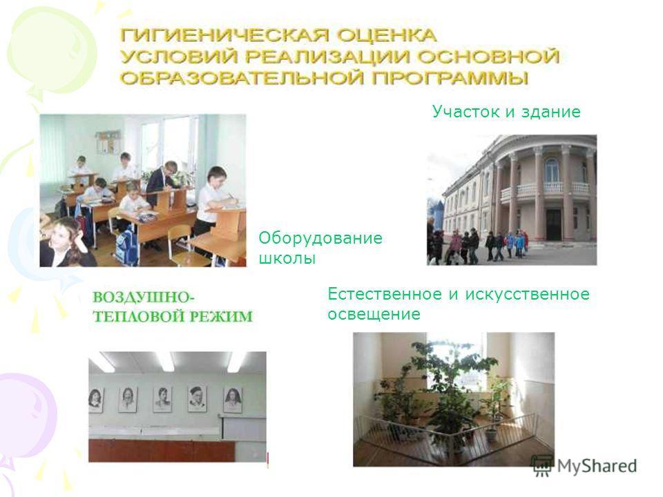 Участок и здание Естественное и искусственное освещение Оборудование школы