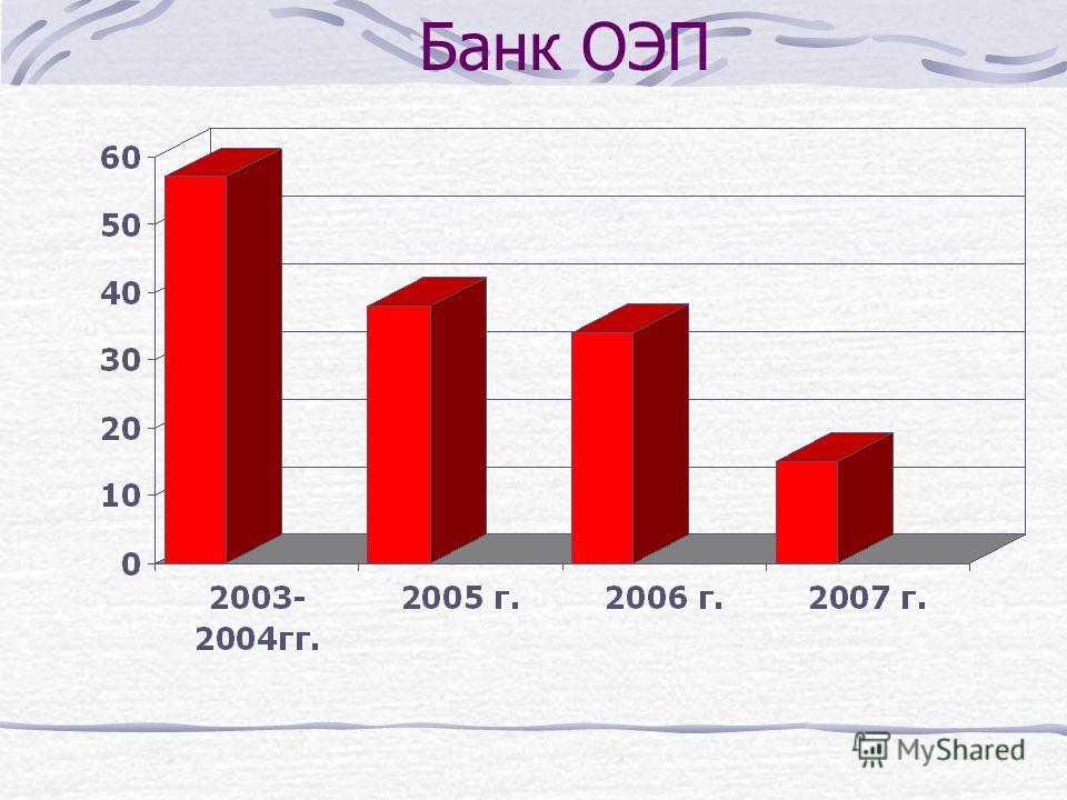 Банк ОЭП