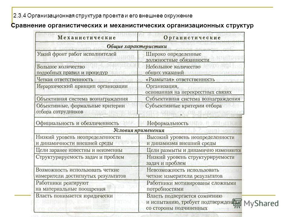 Сравнение органистических и механистических организационных структур 2.3.4 Организационная структура проекта и его внешнее окружение