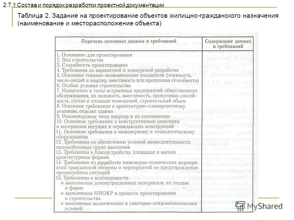 Таблица 2. Задание на проектирование объектов жилищно-гражданского назначения (наименование и месторасположение объекта) 2.7.1 Состав и порядок разработки проектной документации