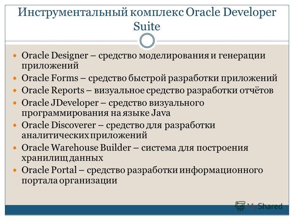 Инструментальный комплекс Oracle Developer Suite Oracle Designer – средство моделирования и генерации приложений Oracle Forms – средство быстрой разработки приложений Oracle Reports – визуальное средство разработки отчётов Oracle JDeveloper – средств