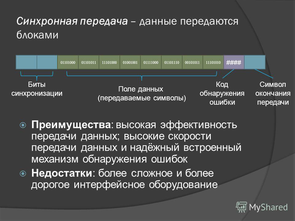 Синхронная передача – данные передаются блоками Преимущества: высокая эффективность передачи данных; высокие скорости передачи данных и надёжный встроенный механизм обнаружения ошибок Недостатки: более сложное и более дорогое интерфейсное оборудовани