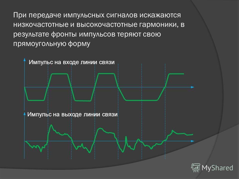 При передаче импульсных сигналов искажаются низкочастотные и высокочастотные гармоники, в результате фронты импульсов теряют свою прямоугольную форму Импульс на входе линии связи Импульс на выходе линии связи
