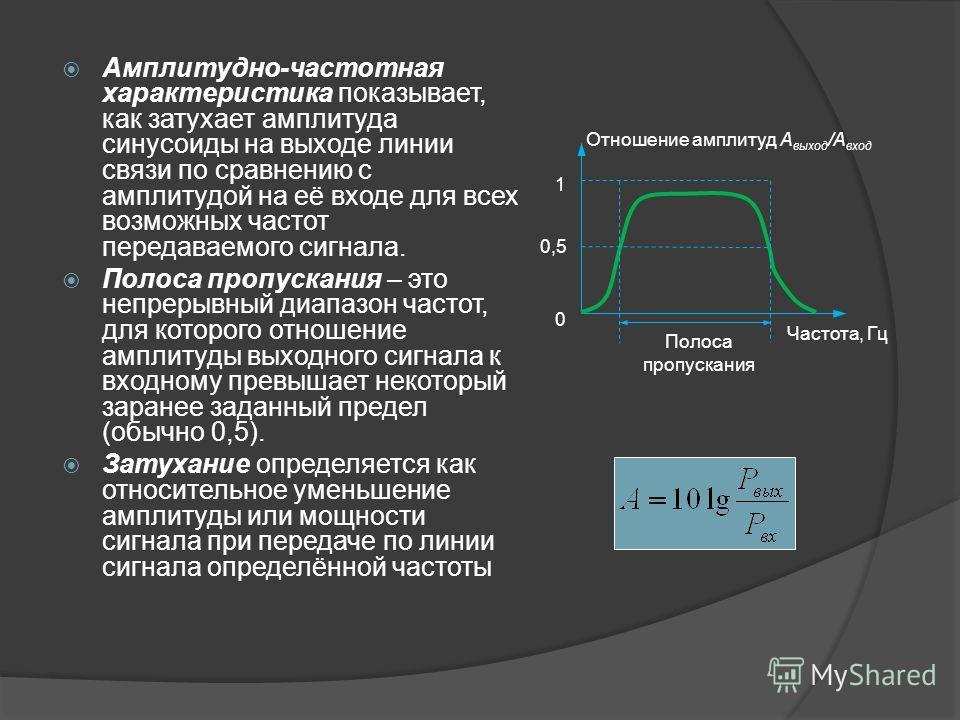 Амплитудно-частотная характеристика показывает, как затухает амплитуда синусоиды на выходе линии связи по сравнению с амплитудой на её входе для всех возможных частот передаваемого сигнала. Полоса пропускания – это непрерывный диапазон частот, для ко