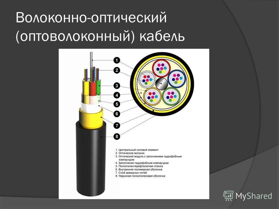 Волоконно-оптический (оптоволоконный) кабель