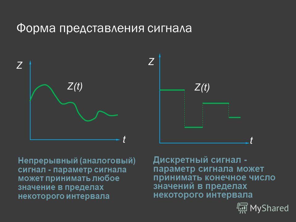 Форма представления сигнала Непрерывный (аналоговый) сигнал - параметр сигнала может принимать любое значение в пределах некоторого интервала Дискретный сигнал - параметр сигнала может принимать конечное число значений в пределах некоторого интервала