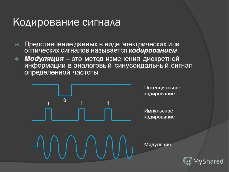 Кодирование сигнала Представление данных в виде электрических или оптических сигналов называется кодированием Модуляция – это метод изменения дискретной информации в аналоговый синусоидальный сигнал определенной частоты 0 Потенциальное кодирование Им