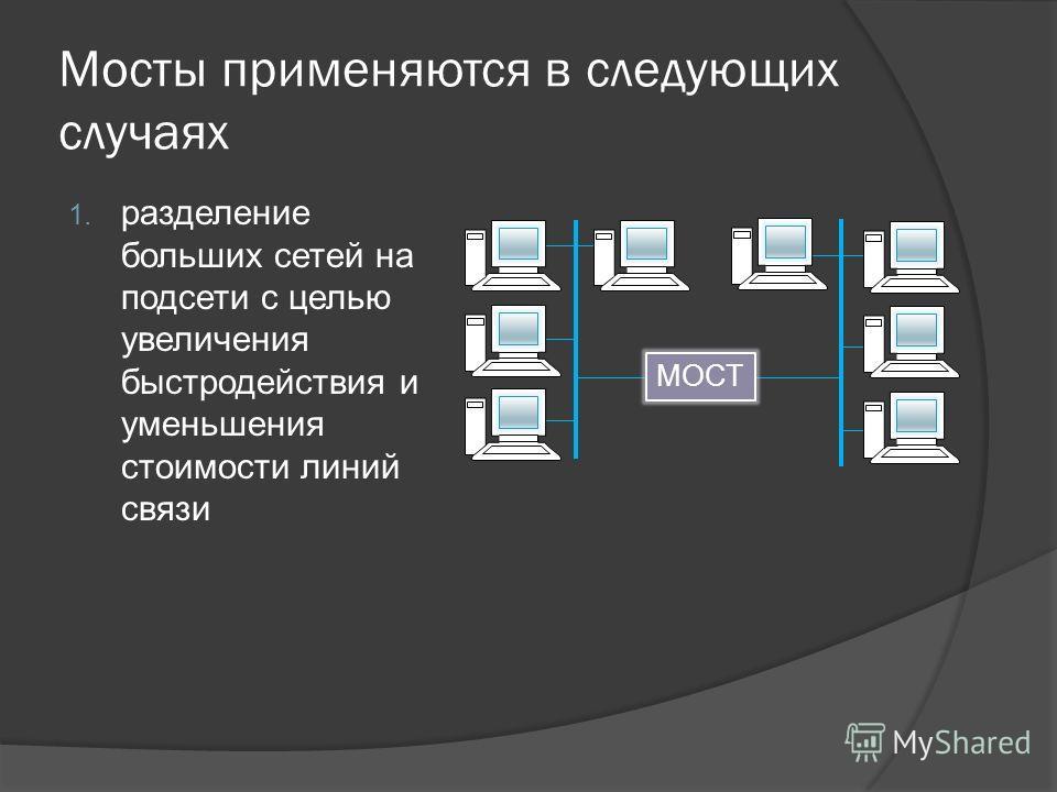 Мосты применяются в следующих случаях 1. разделение больших сетей на подсети с целью увеличения быстродействия и уменьшения стоимости линий связи МОСТ