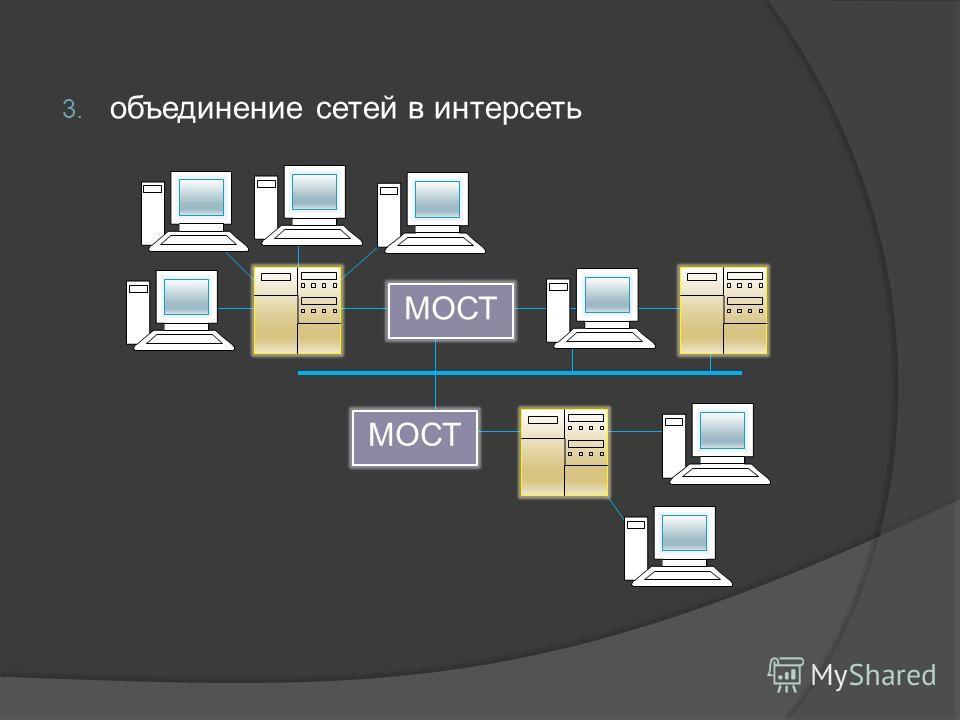 3. объединение сетей в интерсеть МОСТ