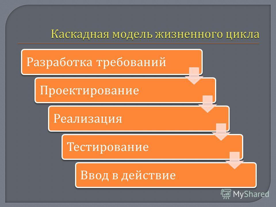 Разработка требований ПроектированиеРеализацияТестирование Ввод в действие