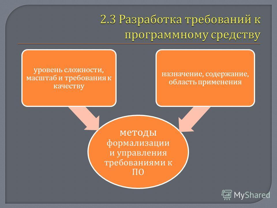 методы формализации и управления требованиями к ПО уровень сложности, масштаб и требования к качеству назначение, содержание, область применения