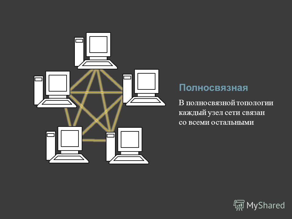 Полносвязная В полносвязной топологии каждый узел сети связан со всеми остальными