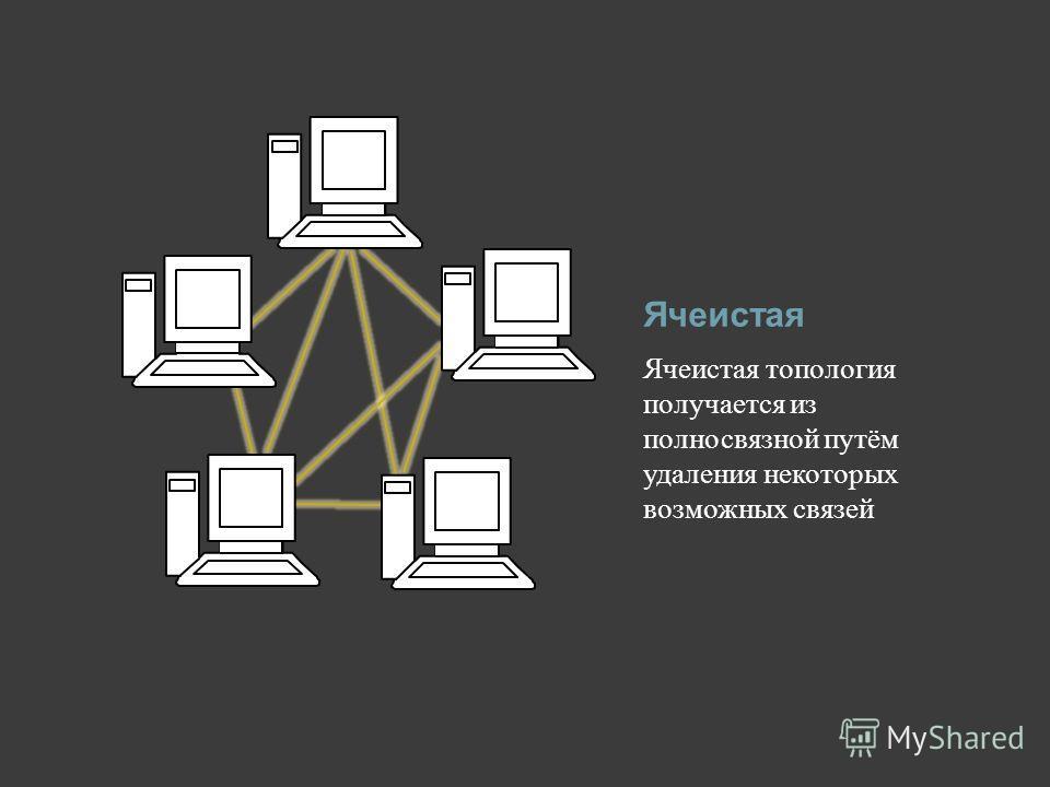 Ячеистая Ячеистая топология получается из полносвязной путём удаления некоторых возможных связей