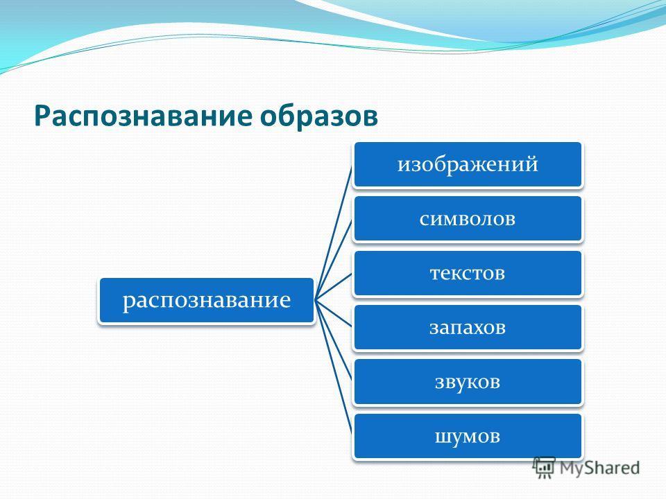 Распознавание образов распознавание изображений символовтекстовзапаховзвуковшумов
