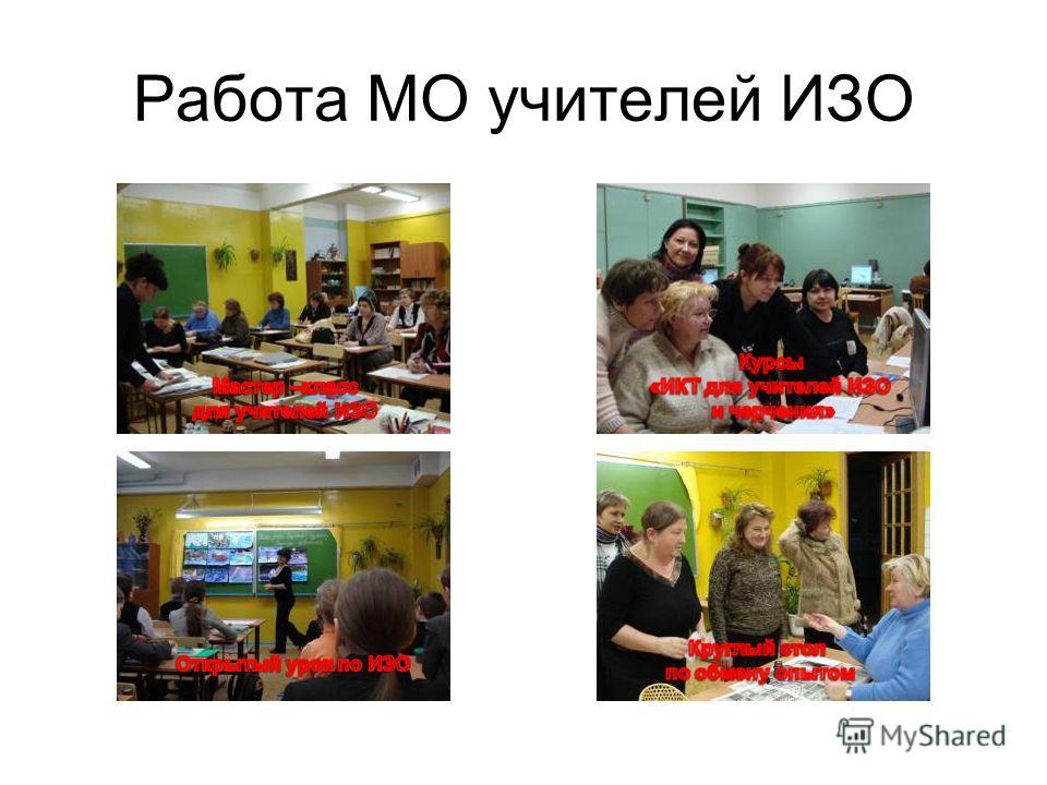 Работа МО учителей ИЗО