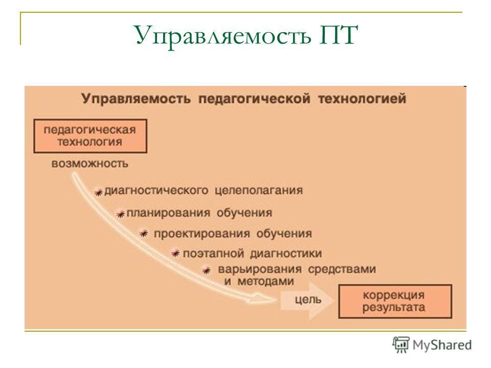 Управляемость ПТ