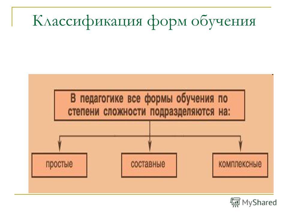 Классификация форм обучения