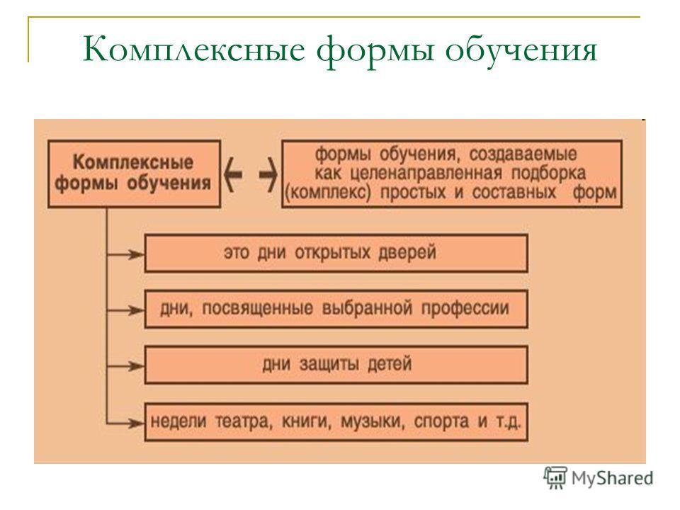 Комплексные формы обучения