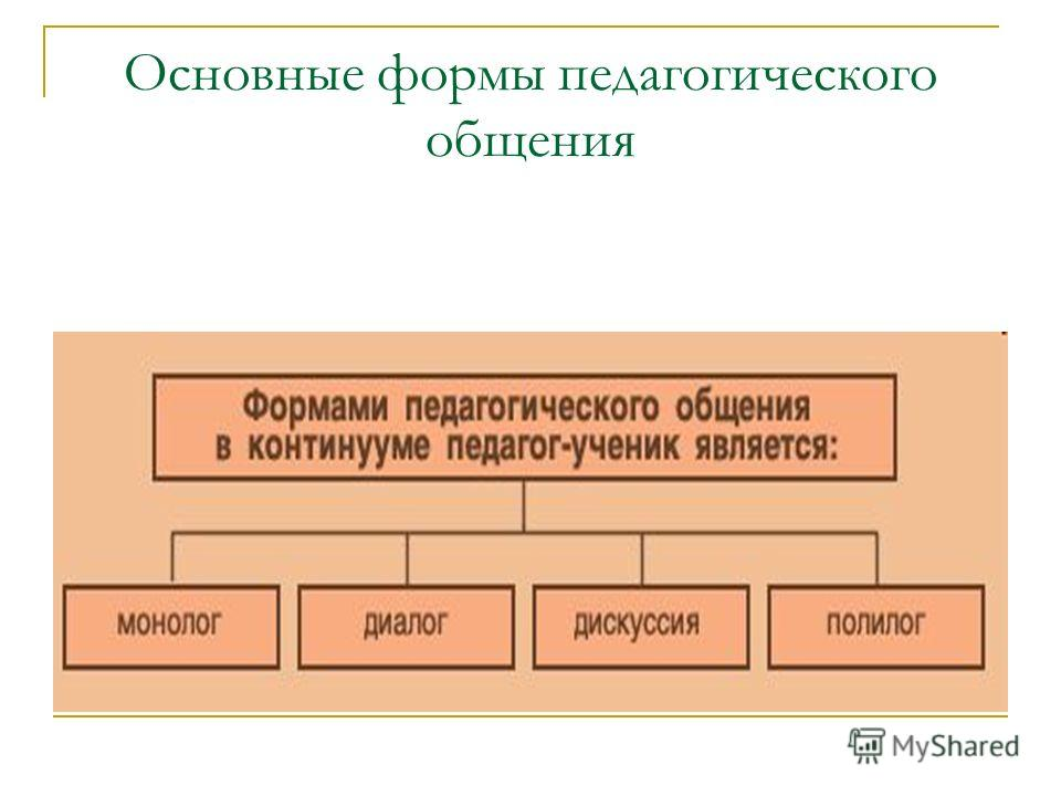 Основные формы педагогического общения