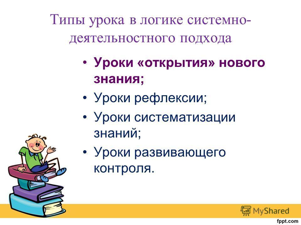 Типы урока в логике системно- деятельностного подхода Уроки «открытия» нового знания; Уроки рефлексии; Уроки систематизации знаний; Уроки развивающего контроля.