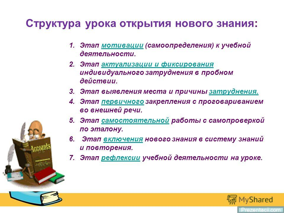 Структура урока открытия нового знания: 1.Этап мотивации (самоопределения) к учебной деятельности.мотивации 2.Этап актуализации и фиксирования индивидуального затруднения в пробном действии.актуализации и фиксирования 3.Этап выявления места и причины