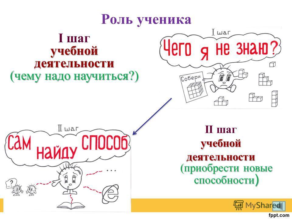Роль ученика I шагучебнойдеятельности (чему надо научиться?) II шагучебной деятельности (приобрести новые способности )