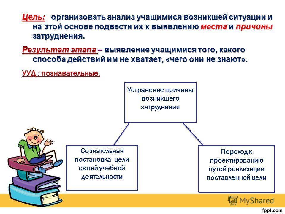 Цель: организовать анализ учащимися возникшей ситуации и на этой основе подвести их к выявлению места и причины затруднения. Результат этапа – выявление учащимися того, какого способа действий им не хватает, «чего они не знают». УУД : познавательные.