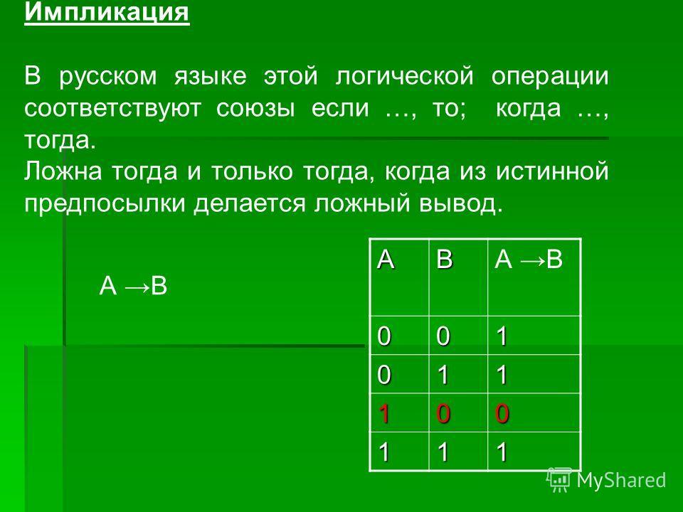 Импликация В русском языке этой логической операции соответствуют союзы если …, то; когда …, тогда. Ложна тогда и только тогда, когда из истинной предпосылки делается ложный вывод. ABА В 001 011 100 111