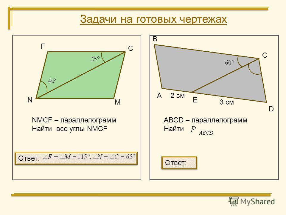 F С M N NMCF – параллелограмм Найти все углы NMCF А В С D E 3 см 2 см ABCD – параллелограмм Найти Ответ: Задачи на готовых чертежах Ответ:
