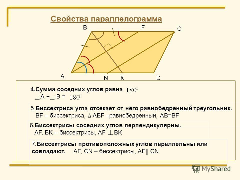 Свойства параллелограмма 4.Сумма соседних углов равна А + В = А В С D 5.Биссектриса угла отсекает от него равнобедренный треугольник. BF – биссектриса, ABF –равнобедренный, AB=BF F 6.Биссектрисы соседних углов перпендикулярны. AF, BK – биссектрисы, A