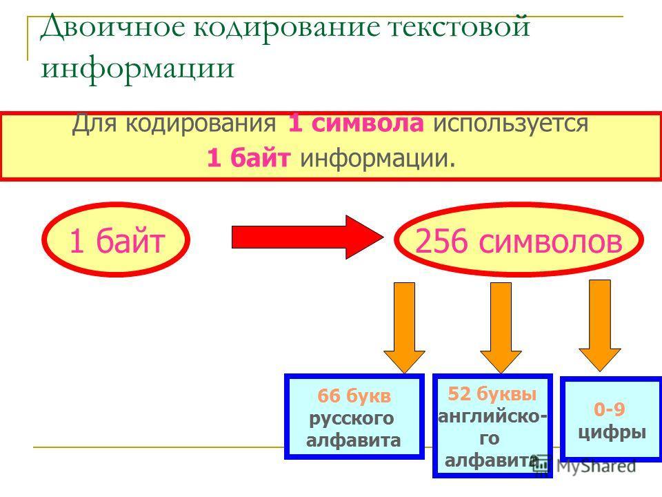 Для кодирования одного символа требуется один байт информации. Учитывая, что каждый бит принимает значение 1 или 0, получаем, что с помощью 1 байта можно закодировать 256 различных символов. 2 8 =256