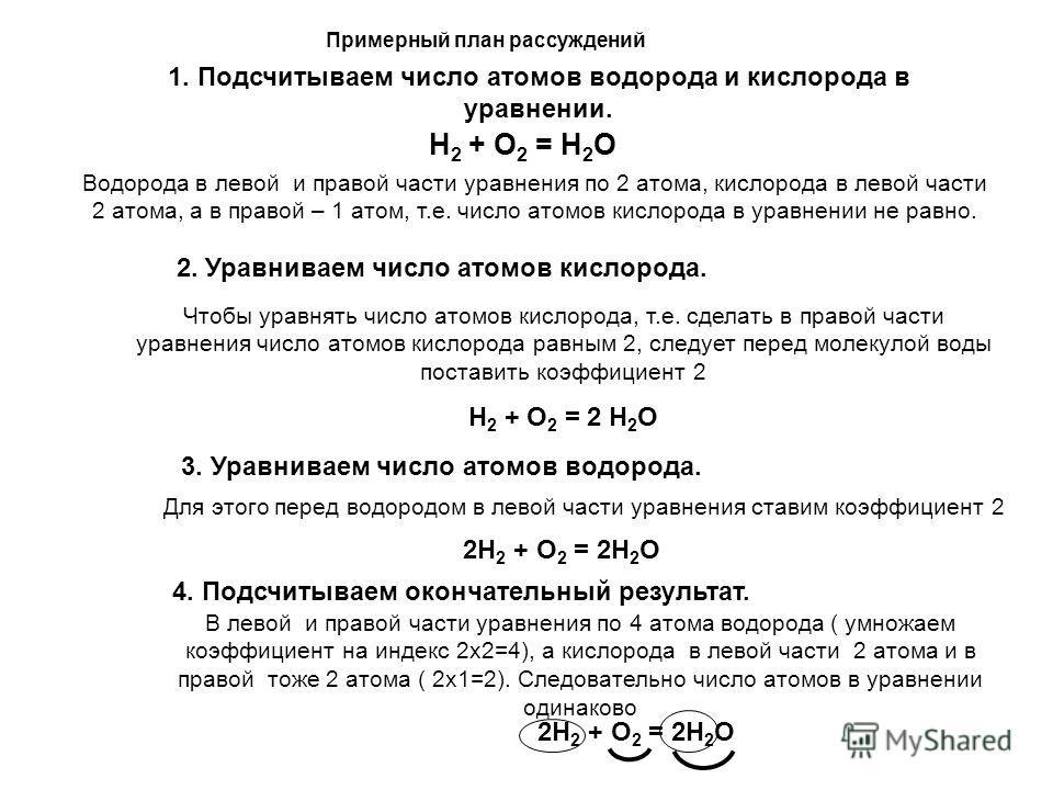 Н 2 + О 2 = Н 2 О Примерный план рассуждений 1. Подсчитываем число атомов водорода и кислорода в уравнении. Водорода в левой и правой части уравнения по 2 атома, кислорода в левой части 2 атома, а в правой – 1 атом, т.е. число атомов кислорода в урав