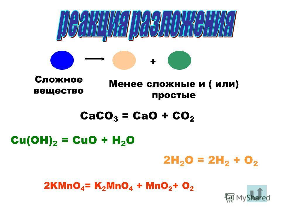 СаСО 3 = СаО + СО 2 Cu(OH) 2 = CuO + H 2 O 2H 2 O = 2H 2 + O 2 + Сложное вещество Менее сложные и ( или) простые 2KMnO 4 = K 2 MnO 4 + MnO 2 + O 2