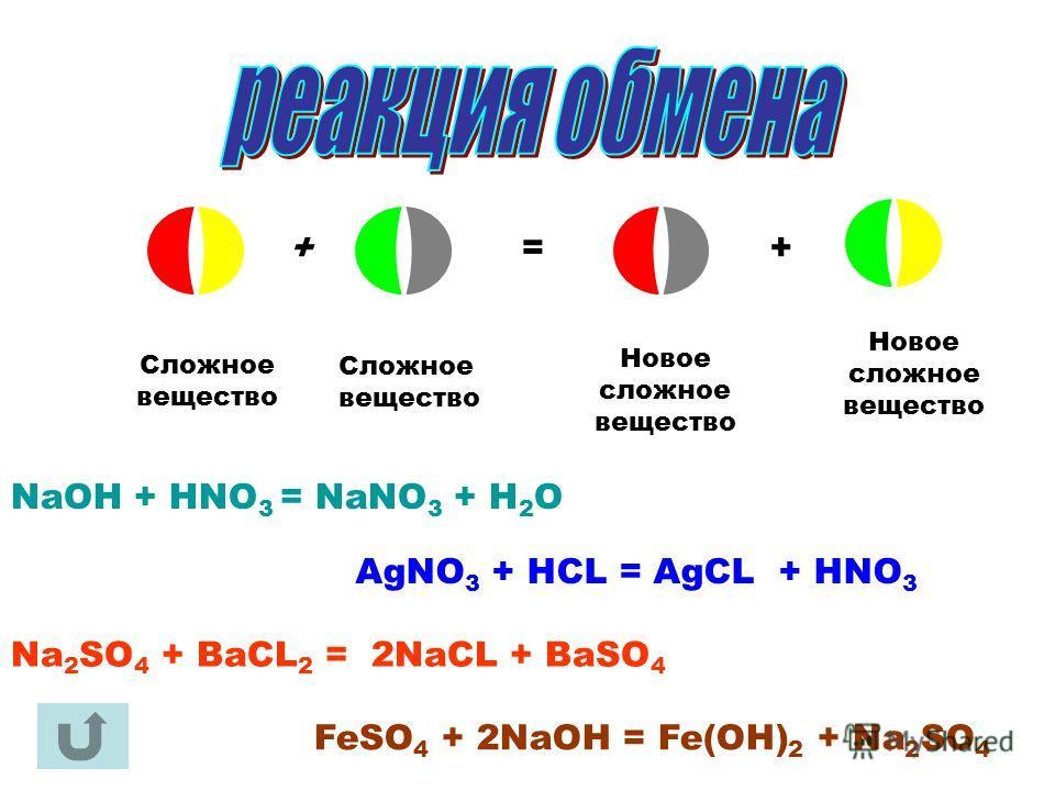 +=+ Сложное вещество Новое сложное вещество NaOH + HNO 3 = NaNO 3 + H 2 O AgNO 3 + HCL = AgCL + HNO 3 Na 2 SO 4 + BaCL 2 = 2NaCL + BaSO 4 FeSO 4 + 2NaOH = Fe(OH) 2 + Na 2 SO 4
