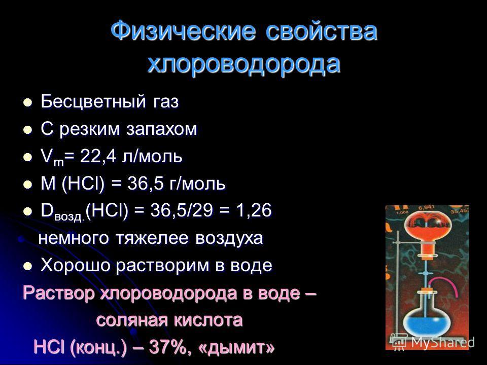 Физические свойства хлороводорода Бесцветный газ Бесцветный газ С резким запахом С резким запахом V m = 22,4 л/моль V m = 22,4 л/моль М (HCl) = 36,5 г/моль М (HCl) = 36,5 г/моль D возд. (HCl) = 36,5/29 = 1,26 D возд. (HCl) = 36,5/29 = 1,26 немного тя